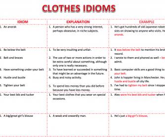 Clothes Idioms