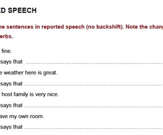 Indirect Speech – Exercises