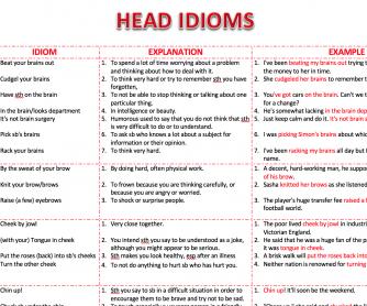 Head Idioms