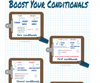 Boost Your Conditionals Exercises