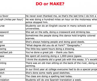 Verbs: Do and Make
