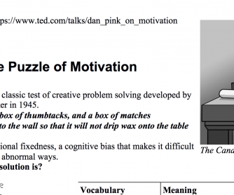 Dan Pink – The Puzzle of Motivation – TED Talk Worksheet